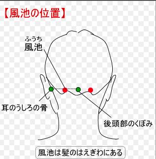 頭痛の対処法